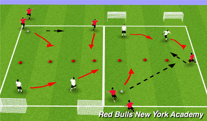Football/Soccer Session Plan Drill (Colour): ACT2- 2 v 2 DEFENDING