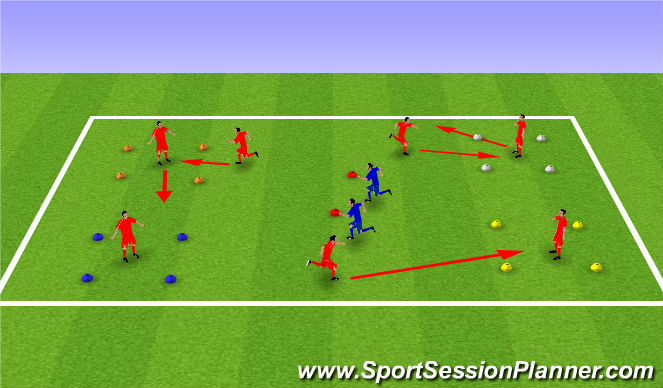 Football/Soccer Session Plan Drill (Colour): Acivity 1 - Safezone Tag
