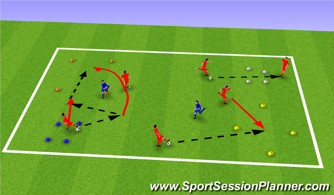 Football/Soccer Session Plan Drill (Colour): Activity 2 - Safezone in Pairs