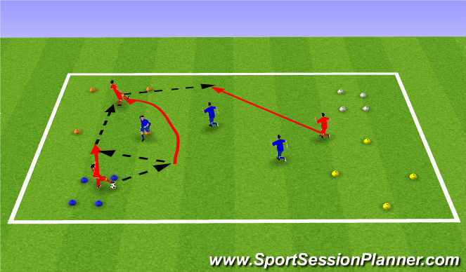 Football/Soccer Session Plan Drill (Colour): Activity 3 - Safezone w/ 3v3s