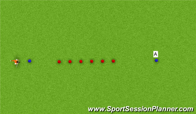 Hockey Session Plan Drill (Colour): 1. Warming up -Loopscholing