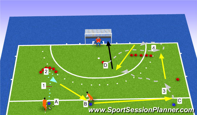 Hockey Session Plan Drill (Colour): 3. Afmaken JE8
