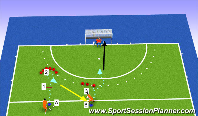 Hockey Session Plan Drill (Colour): Afmaken JE6