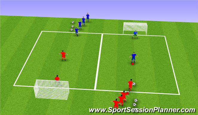 Football/Soccer Session Plan Drill (Colour): 1v1 Goal Competition