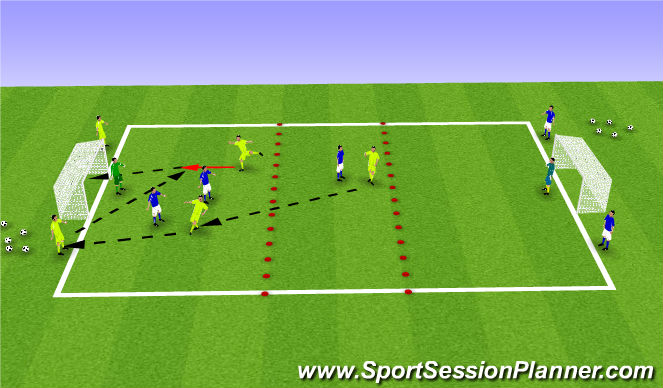 Football/Soccer Session Plan Drill (Colour): Combination play and finishing