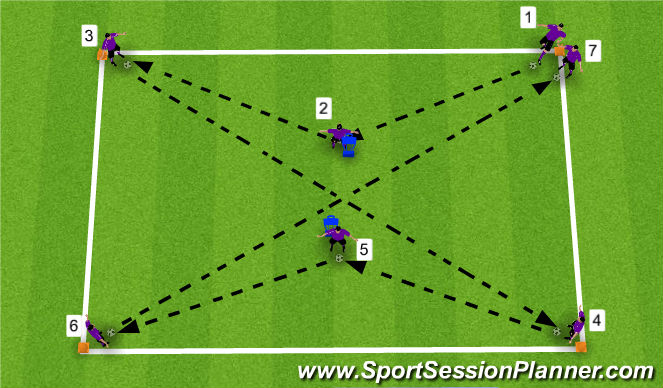 Football/Soccer Session Plan Drill (Colour): Technical - Specific Passing