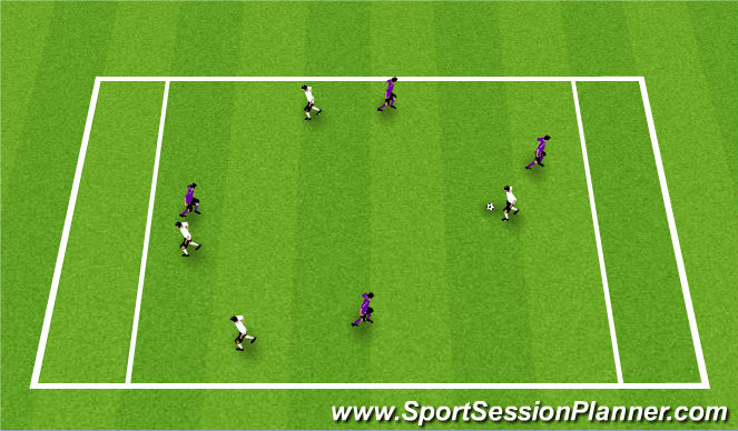 Football/Soccer Session Plan Drill (Colour): Breaking Lines - End Zone