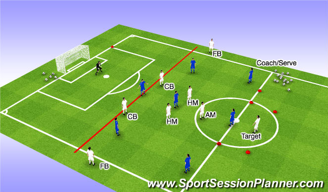 Football/Soccer Session Plan Drill (Colour): Functional Analytical