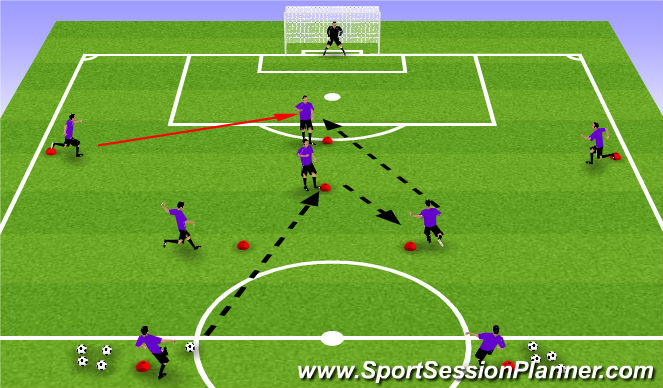 Football/Soccer Session Plan Drill (Colour): Passing Patterns To Goal