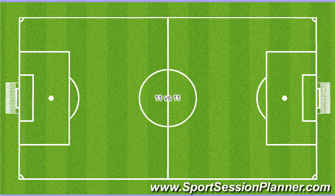 Football/Soccer Session Plan Drill (Colour): Stage 4. 11 vs 11