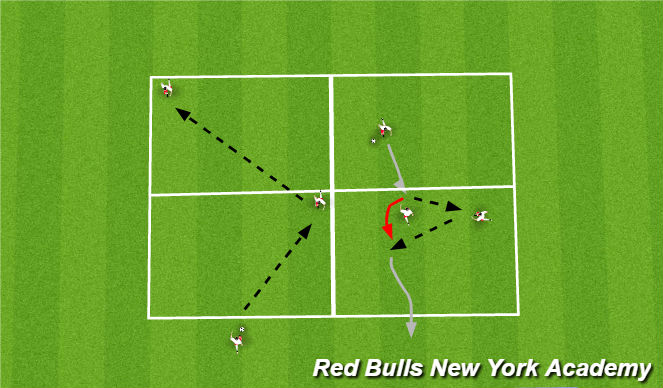 Football/Soccer Session Plan Drill (Colour): give and go