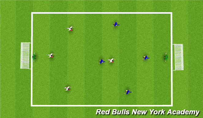 Football/Soccer Session Plan Drill (Colour): Free paly