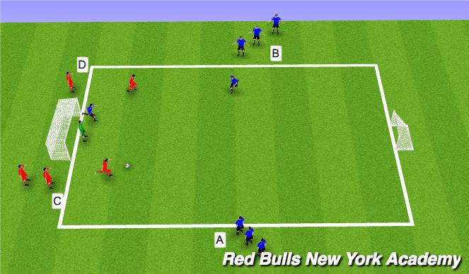 Football/Soccer Session Plan Drill (Colour): Main Theme- Defending 1 vs 1 - Preventing the turn
