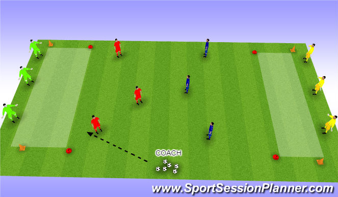 Football/Soccer Session Plan Drill (Colour): 3v3 end zone
