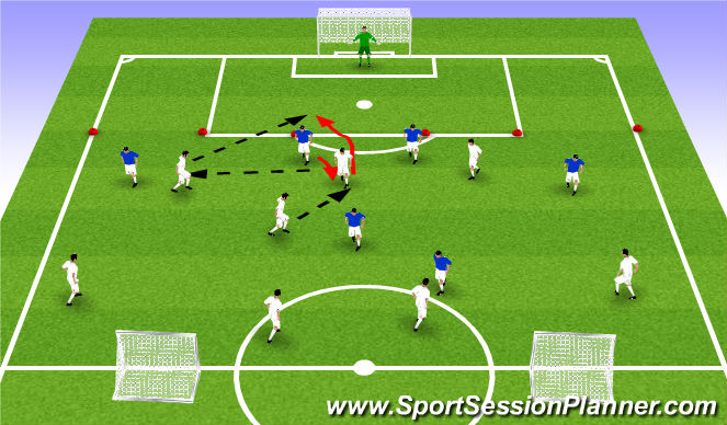 Football/Soccer Session Plan Drill (Colour): Using #9 as a bumper