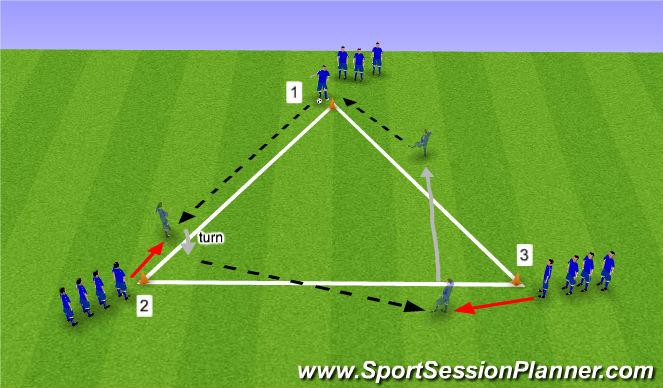 Football/Soccer Session Plan Drill (Colour): Checking To