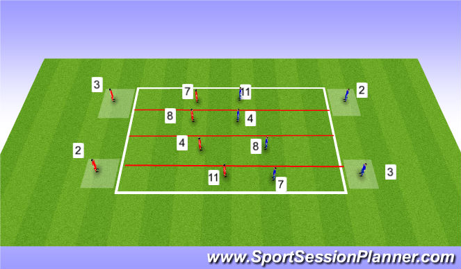 Football/Soccer Session Plan Drill (Colour): Leading Practice