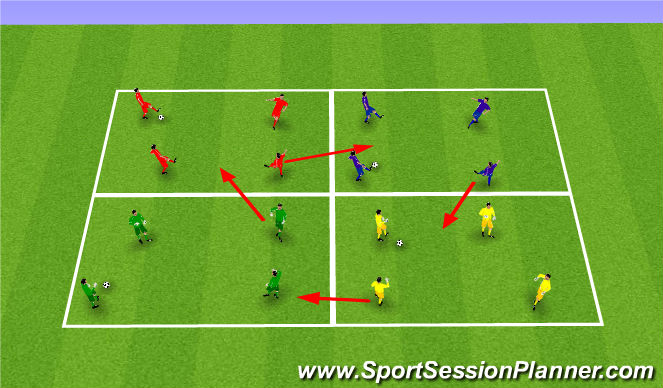 Football/Soccer Session Plan Drill (Colour): Exercise 2: Competitive Drill