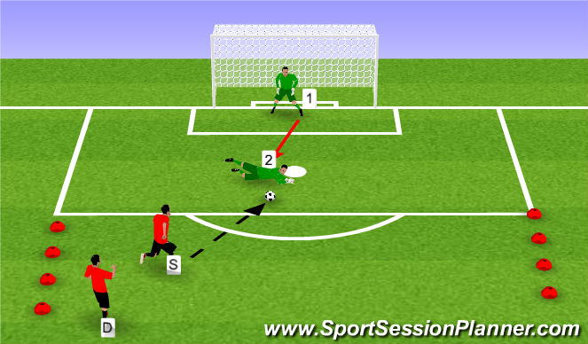 Football/Soccer Session Plan Drill (Colour): 1v1s P1