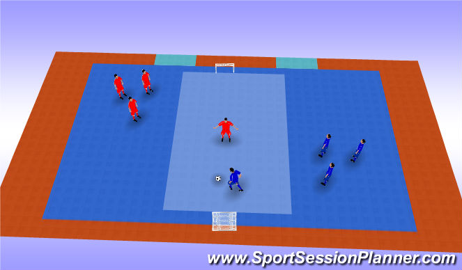 Futsal Session Plan Drill (Colour): 1Vs1 2Vs2