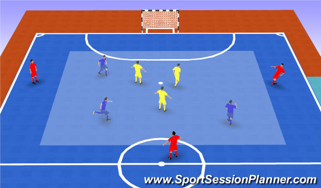 Futsal Session Plan Drill (Colour): Posesion 3+3V3