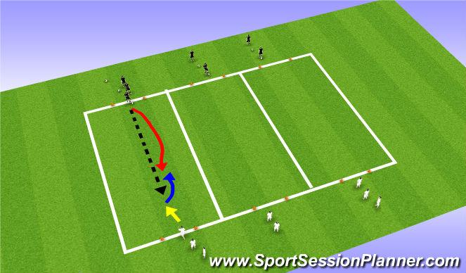 Football/Soccer Session Plan Drill (Colour): 1 v 1 Facing Forward