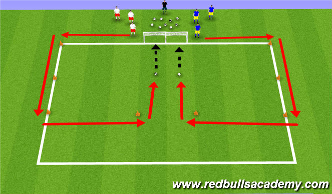 Football/Soccer Session Plan Drill (Colour): Red Bull Shoot Out