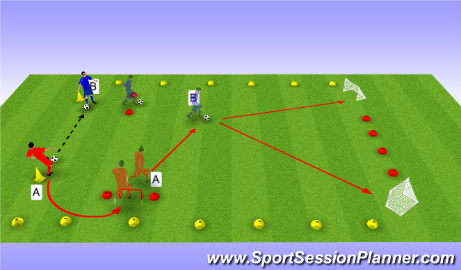 Football/Soccer Session Plan Drill (Colour): Pass & Move with the ball. (1V1)