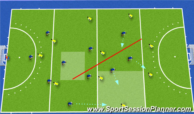 Hockey Session Plan Drill (Colour): press 2
