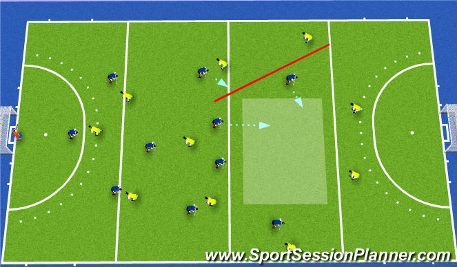 Hockey Session Plan Drill (Colour): press 3