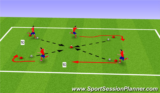 Football/Soccer Session Plan Drill (Colour): speed and finishing