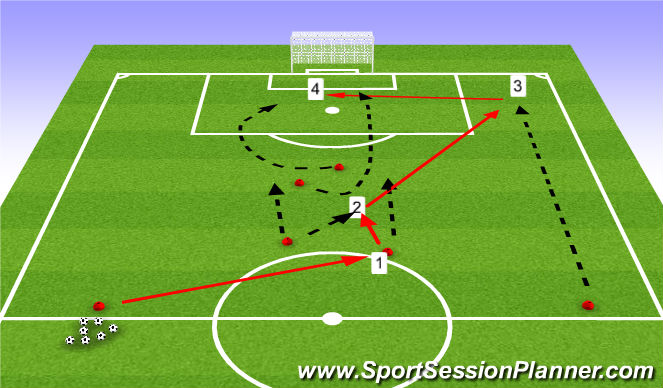Football/Soccer Session Plan Drill (Colour): Uppspel från YTB VÄ