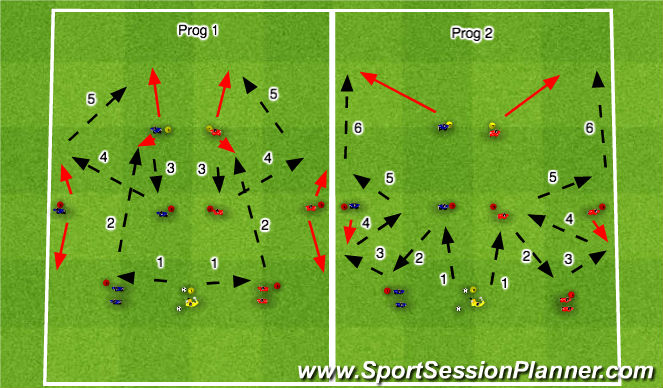 Football/Soccer Session Plan Drill (Colour): 3-4-1 Functional Passing