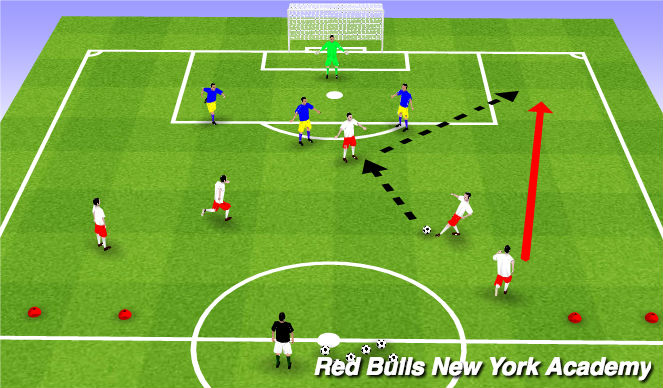 Football/Soccer Session Plan Drill (Colour): Functional - Overlap