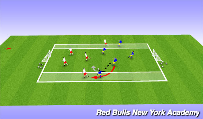 Football/Soccer Session Plan Drill (Colour): Overlap Conditionned Game