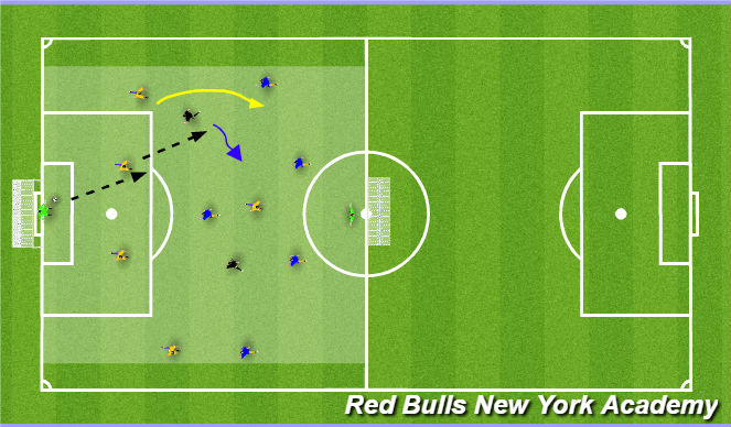 Football/Soccer Session Plan Drill (Colour): Conditioned game overlap