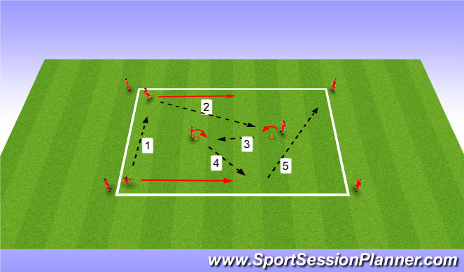 Football/Soccer Session Plan Drill (Colour): Unopposed passing pattern