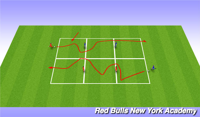 Football/Soccer Session Plan Drill (Colour): Pac Man Race