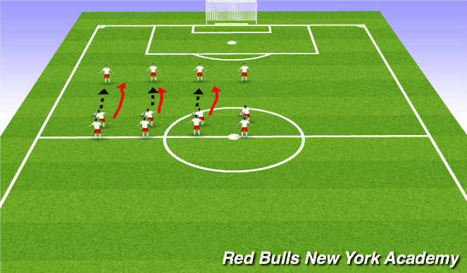 Football/Soccer Session Plan Drill (Colour): Technical/Warm-Up