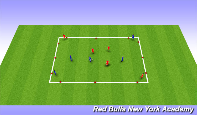 Football/Soccer Session Plan Drill (Colour): Expanded sided, find your target