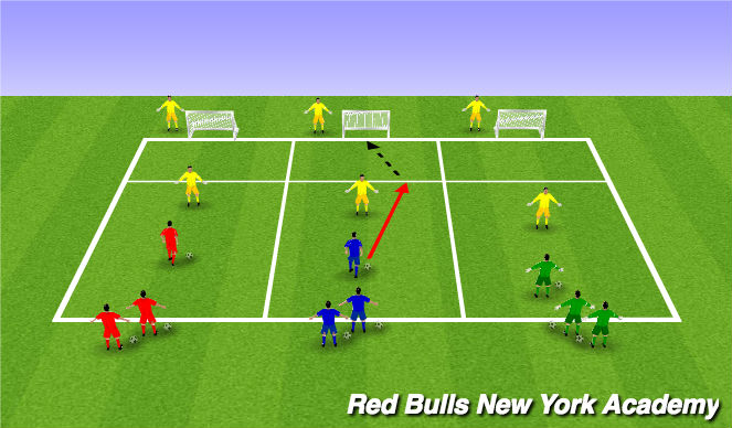 Football/Soccer Session Plan Drill (Colour): 1v1 Duels