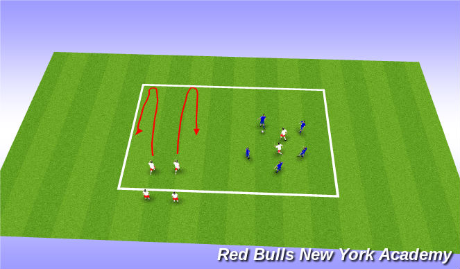 Football/Soccer Session Plan Drill (Colour): Dynamic movement warmup/Rondo