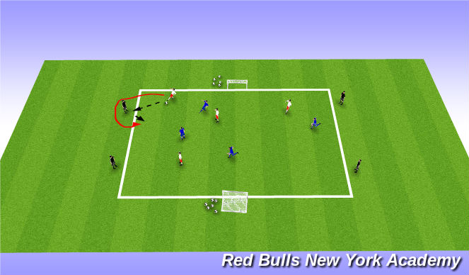 Football/Soccer Session Plan Drill (Colour): Overload Overlap Game