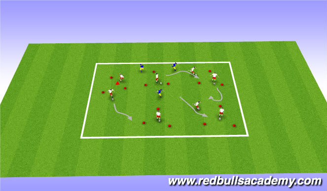 Football/Soccer Session Plan Drill (Colour): Tom and Jerry(dribbling)