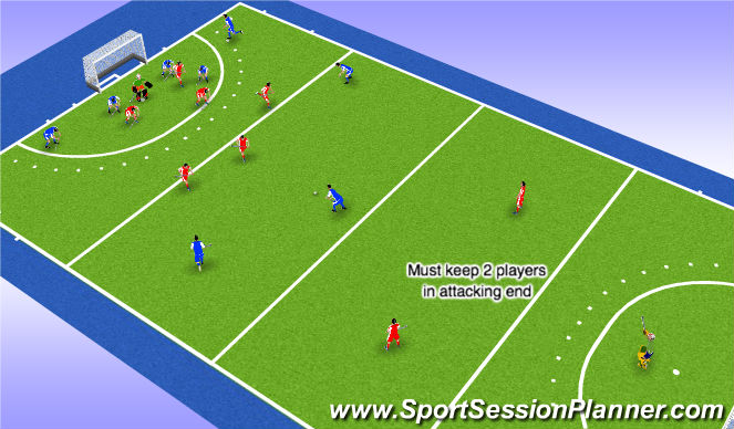Hockey Session Plan Drill (Colour): Super 9's