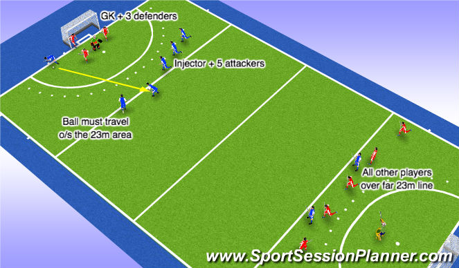 Hockey Session Plan Drill (Colour): Super 9's PCA
