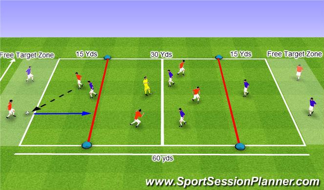 Football/Soccer Session Plan Drill (Colour): Fastbreak
