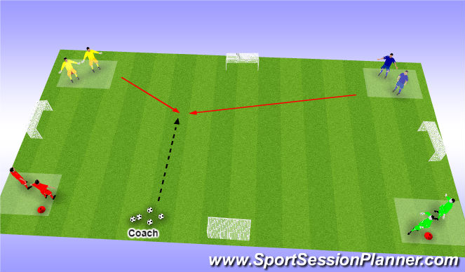 Football/Soccer Session Plan Drill (Colour): U6 - Activity- Coloured 4 goal game