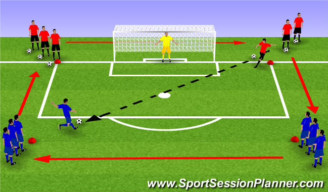 Football/Soccer Session Plan Drill (Colour): Shooting with driven pass