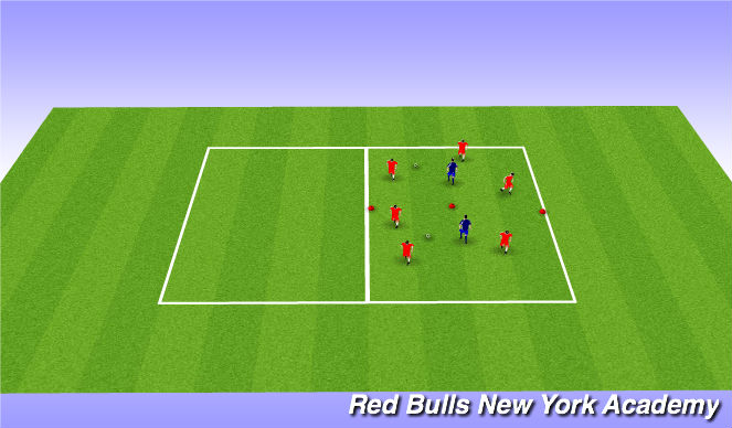 Football/Soccer Session Plan Drill (Colour): 3v1 pos